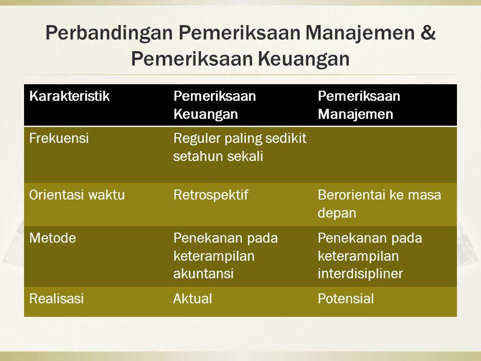 Perbandingan Pemeriksaan Manajemen & Pemeriksaan Keuangan KarakteristikPemeriksaan Keuangan Pemeriksaan Manajemen FrekuensiReguler paling sedikit setahun sekali Orientasi waktuRetrospektifBerorientai ke masa depan MetodePenekanan pada keterampilan akuntansi Penekanan pada keterampilan interdisipliner RealisasiAktualPotensial