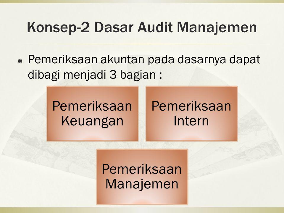 Konsep-2 Dasar Audit Manajemen  Pemeriksaan akuntan pada dasarnya dapat dibagi menjadi 3 bagian : Pemeriksaan Keuangan Pemeriksaan Intern Pemeriksaan Manajemen