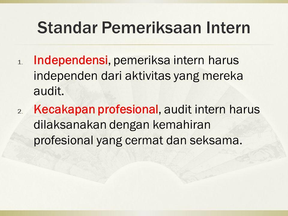 Standar Pemeriksaan Intern 1.