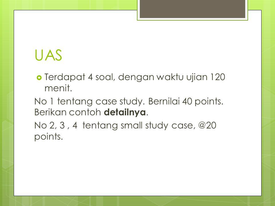 UAS  Terdapat 4 soal, dengan waktu ujian 120 menit.