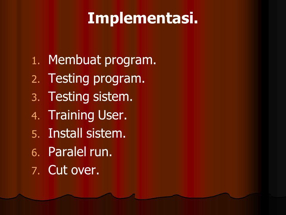 Implementasi. 1. 1. Membuat program. 2. 2. Testing program. 3. 3. Testing sistem. 4. 4. Training User. 5. 5. Install sistem. 6. 6. Paralel run. 7. 7.