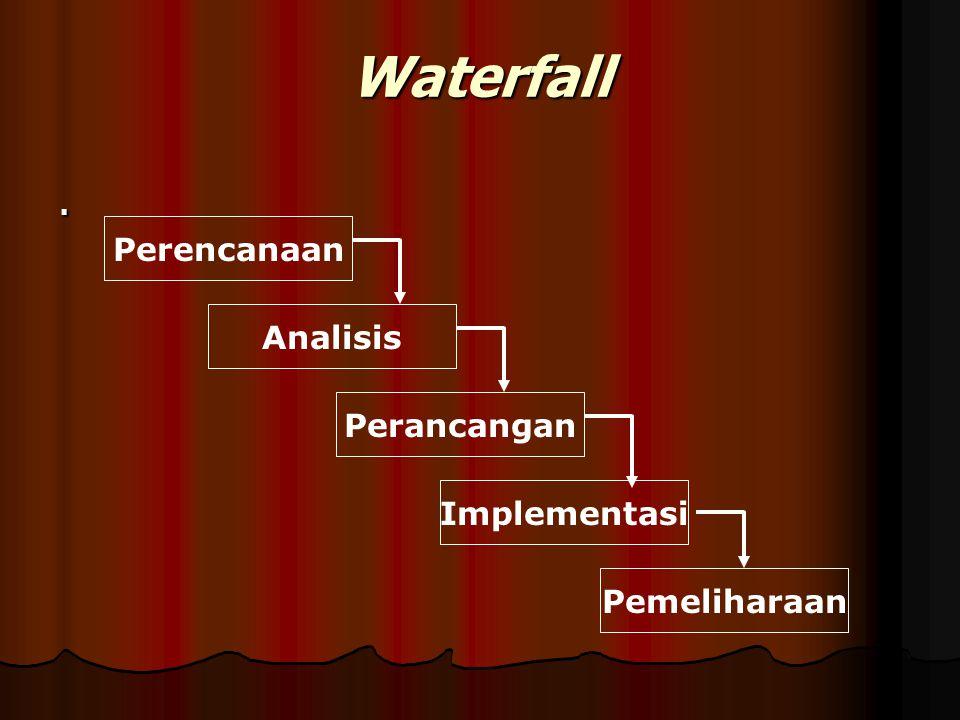 Waterfall. Perencanaan Analisis Perancangan Implementasi Pemeliharaan