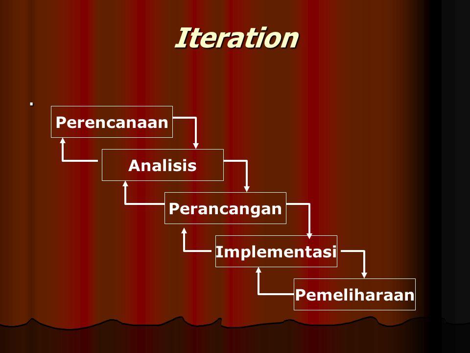 Iteration. Perencanaan Analisis Perancangan Implementasi Pemeliharaan