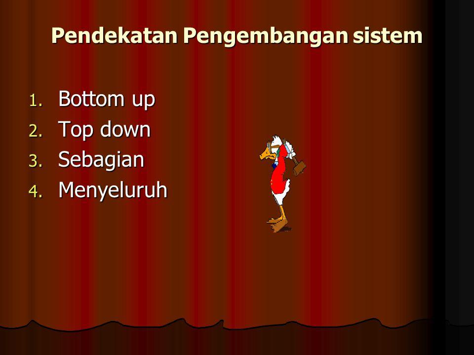 Pendekatan Pengembangan sistem 1. Bottom up 2. Top down 3. Sebagian 4. Menyeluruh