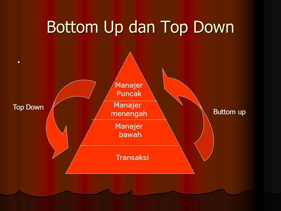 Bottom Up dan Top Down. Manajer Puncak Manajer menengah Transaksi Manajer bawah Top Down Buttom up