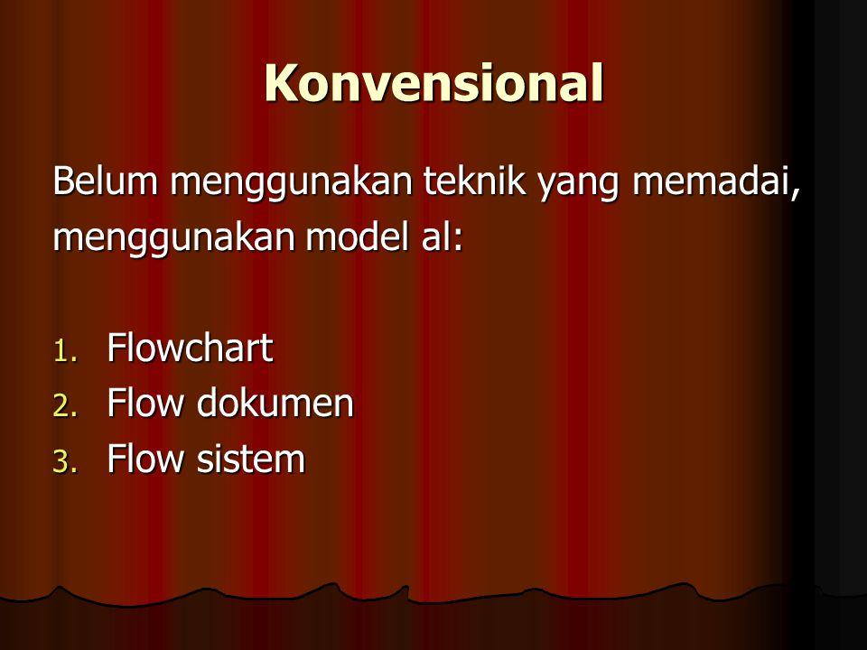Konvensional Belum menggunakan teknik yang memadai, menggunakan model al: 1. Flowchart 2. Flow dokumen 3. Flow sistem