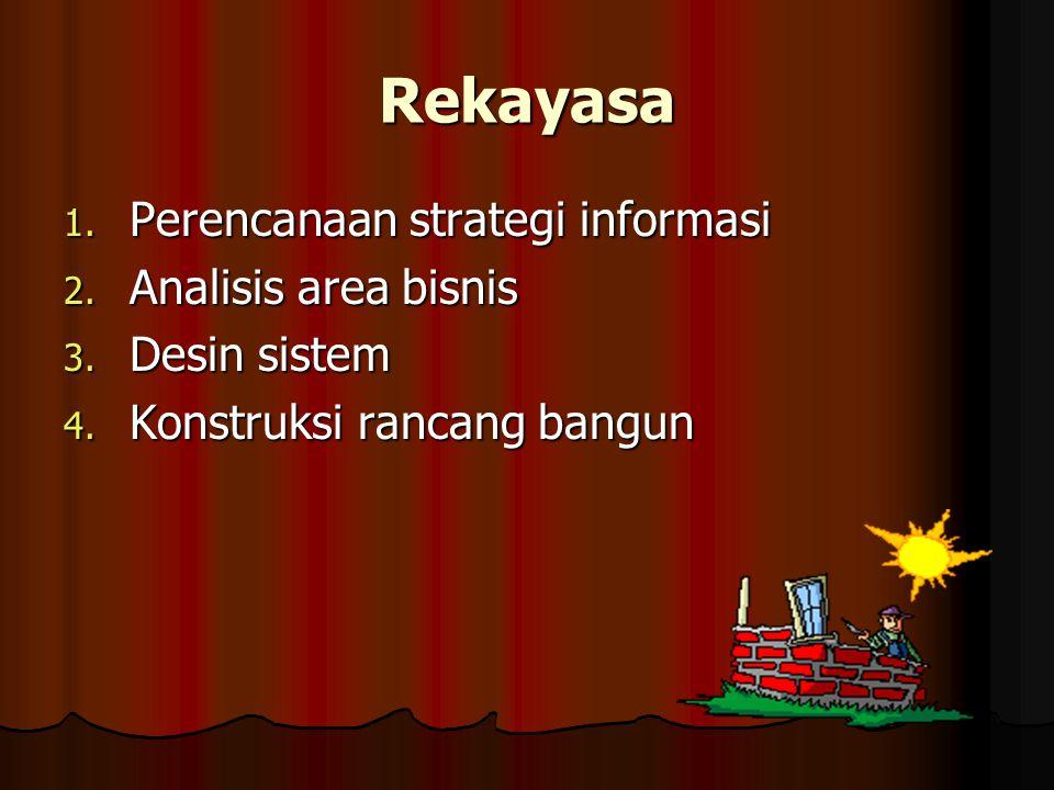 Rekayasa 1. Perencanaan strategi informasi 2. Analisis area bisnis 3. Desin sistem 4. Konstruksi rancang bangun