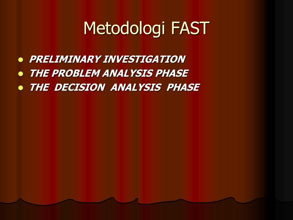 Metodologi FAST PRELIMINARY INVESTIGATION PRELIMINARY INVESTIGATION THE PROBLEM ANALYSIS PHASE THE PROBLEM ANALYSIS PHASE THE DECISION ANALYSIS PHASE