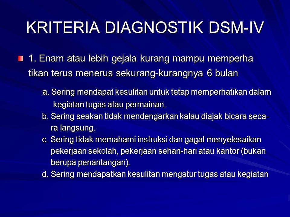 KRITERIA DIAGNOSTIK DSM-IV 1. Enam atau lebih gejala kurang mampu memperha tikan terus menerus sekurang-kurangnya 6 bulan a. Sering mendapat kesulitan