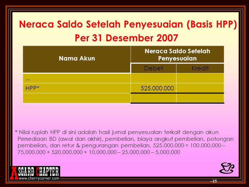 Neraca Saldo Setelah Penyesuaian (Basis HPP) Per 31 Desember 2007 * Nilai rupiah HPP di sini adalah hasil jurnal penyesuaian terkait dengan akun Perse