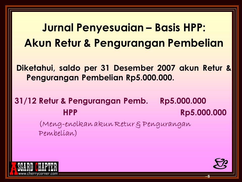 Jurnal Penyesuaian – Basis HPP: Akun Retur & Pengurangan Pembelian Diketahui, saldo per 31 Desember 2007 akun Retur & Pengurangan Pembelian Rp5.000.00