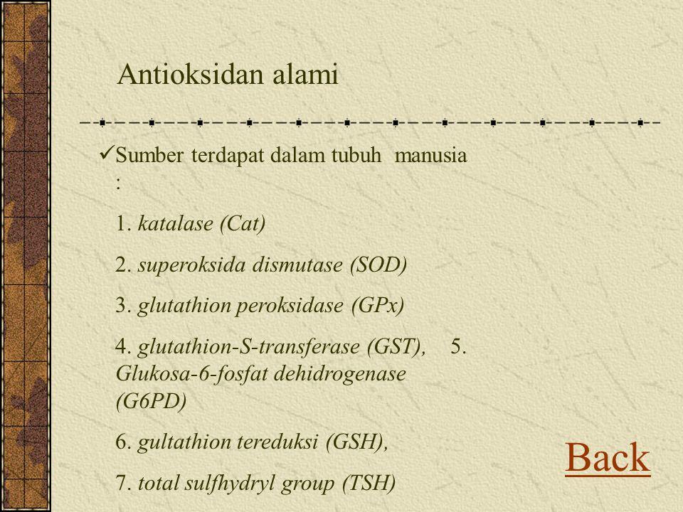 Back Sumber terdapat dalam tubuh manusia : 1. katalase (Cat) 2. superoksida dismutase (SOD) 3. glutathion peroksidase (GPx) 4. glutathion-S-transferas