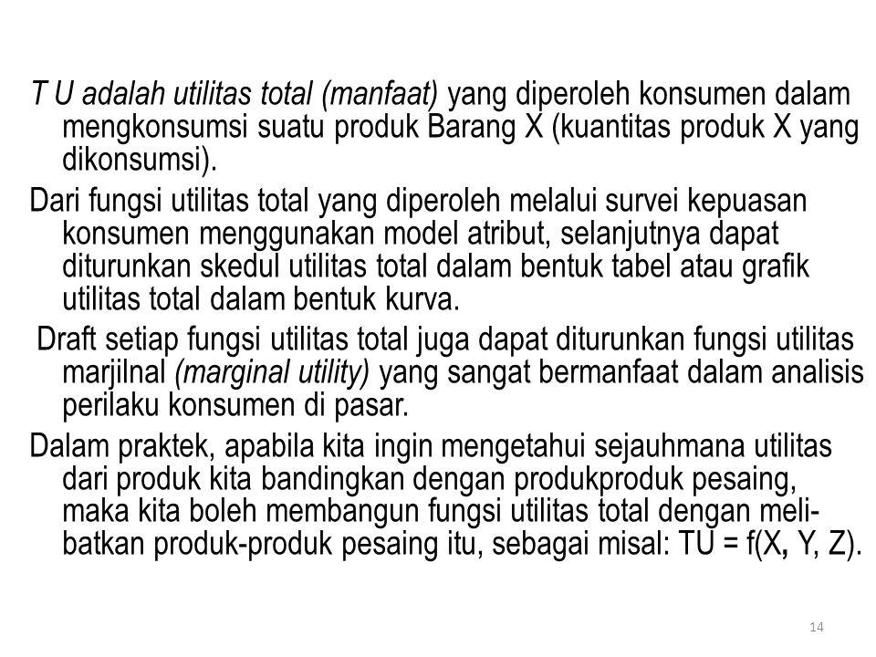 T U adalah utilitas total (manfaat) yang diperoleh konsumen dalam mengkonsumsi suatu produk Barang X (kuantitas produk X yang dikonsumsi). Dari fungsi