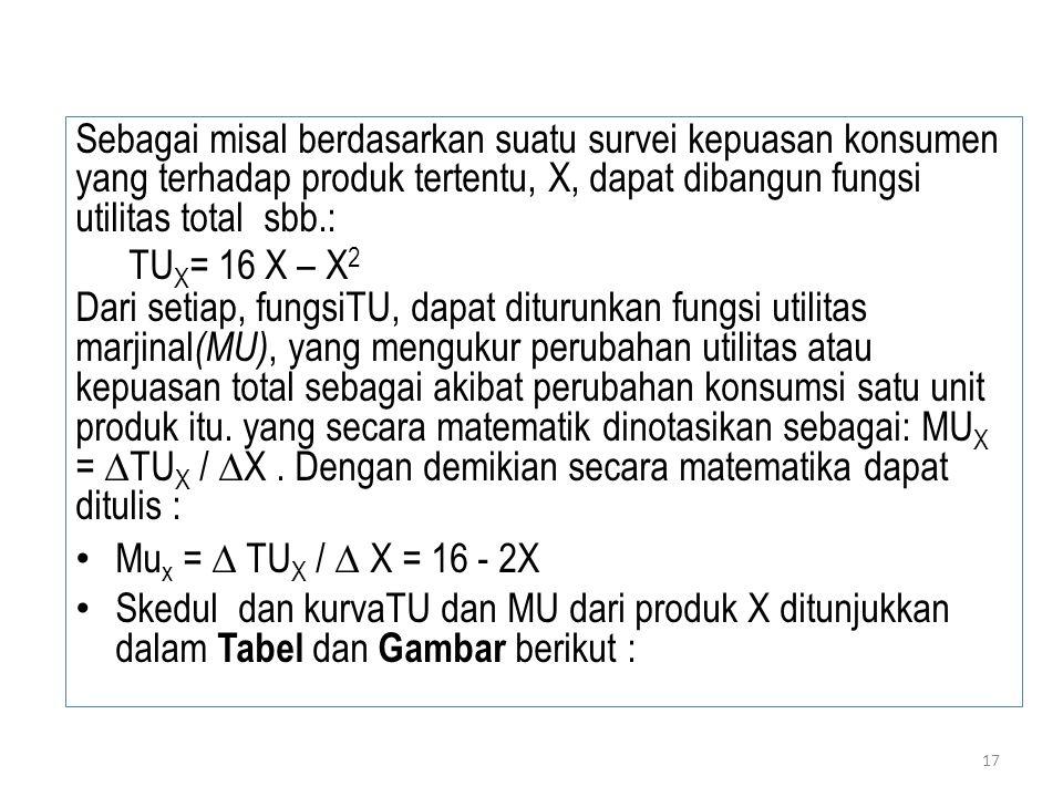 Sebagai misal berdasarkan suatu survei kepuasan konsumen yang terhadap produk tertentu, X, dapat dibangun fungsi utilitas total sbb.: TU X = 16 X – X