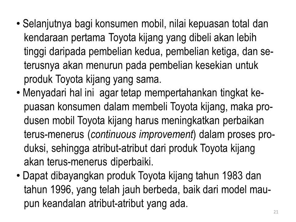 Selanjutnya bagi konsumen mobil, nilai kepuasan total dan kendaraan pertama Toyota kijang yang dibeli akan lebih tinggi daripada pembelian kedua, pemb