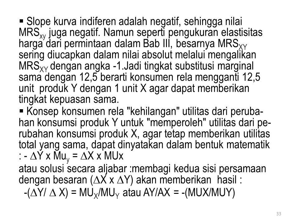  Slope kurva indiferen adalah negatif, sehingga nilai MRS xy juga negatif. Namun seperti pengukuran elastisitas harga dari permintaan dalam Bab III,