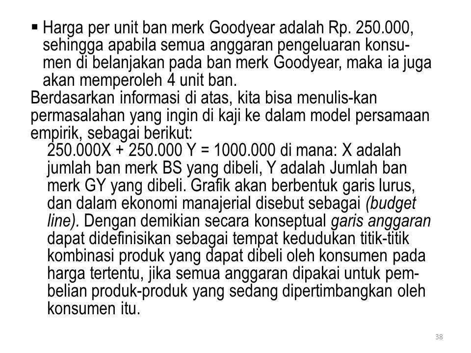  Harga per unit ban merk Goodyear adalah Rp. 250.000, sehingga apabila semua anggaran pengeluaran konsu- men di belanjakan pada ban merk Goodyear, ma