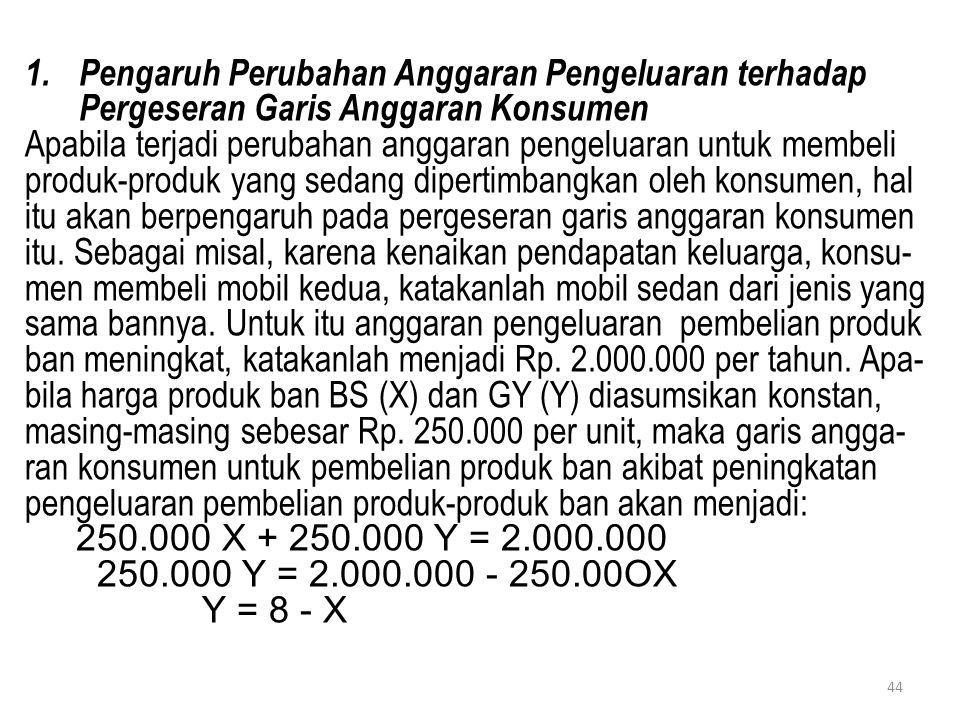 1.Pengaruh Perubahan Anggaran Pengeluaran terhadap Pergeseran Garis Anggaran Konsumen Apabila terjadi perubahan anggaran pengeluaran untuk membeli pro