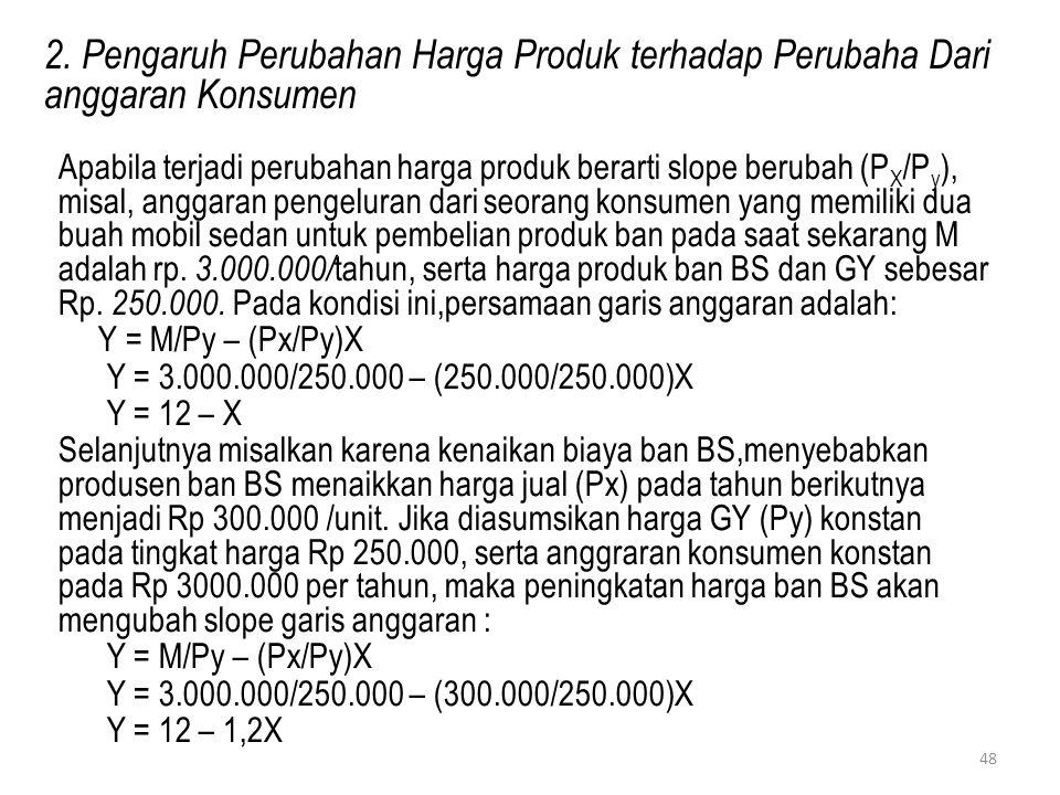 2. Pengaruh Perubahan Harga Produk terhadap Perubaha Dari anggaran Konsumen Apabila terjadi perubahan harga produk berarti slope berubah (P X /P y ),