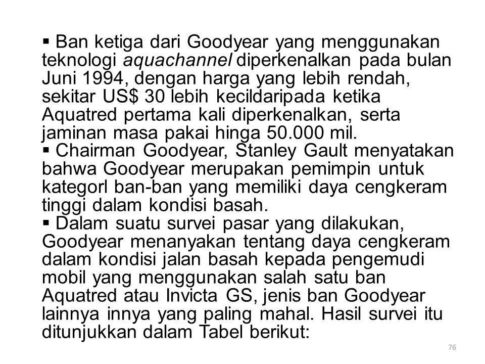  Ban ketiga dari Goodyear yang menggunakan teknologi aquachannel diperkenalkan pada bulan Juni 1994, dengan harga yang lebih rendah, sekitar US$ 30 l