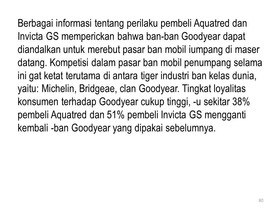 Berbagai informasi tentang perilaku pembeli Aquatred dan Invicta GS memperickan bahwa ban-ban Goodyear dapat diandalkan untuk merebut pasar ban mobil