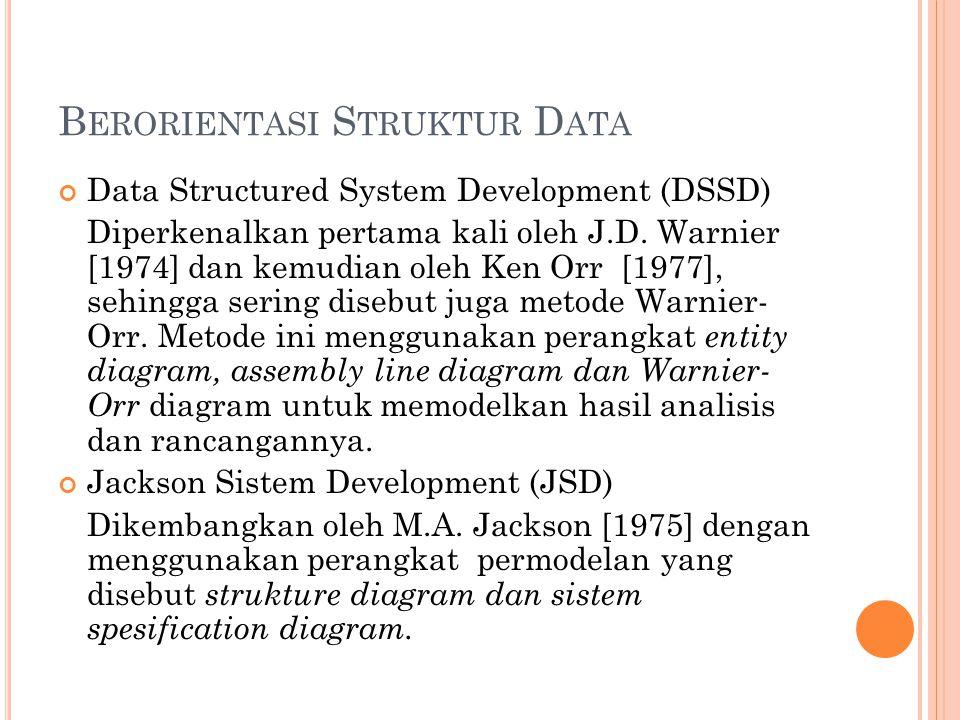 B ERORIENTASI S TRUKTUR D ATA Data Structured System Development (DSSD) Diperkenalkan pertama kali oleh J.D.