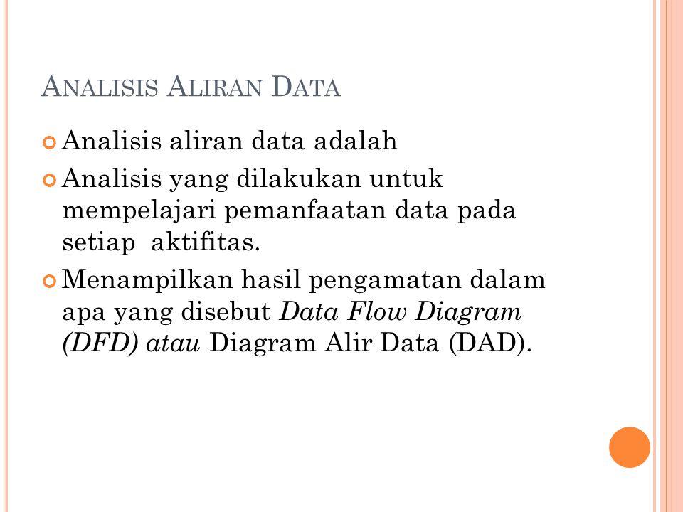 A NALISIS A LIRAN D ATA Analisis aliran data adalah Analisis yang dilakukan untuk mempelajari pemanfaatan data pada setiap aktifitas.
