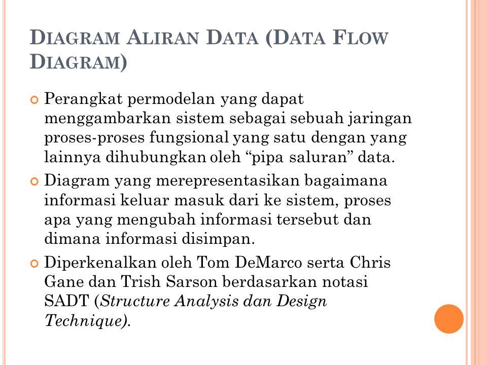 D IAGRAM A LIRAN D ATA (D ATA F LOW D IAGRAM ) Perangkat permodelan yang dapat menggambarkan sistem sebagai sebuah jaringan proses-proses fungsional yang satu dengan yang lainnya dihubungkan oleh pipa saluran data.