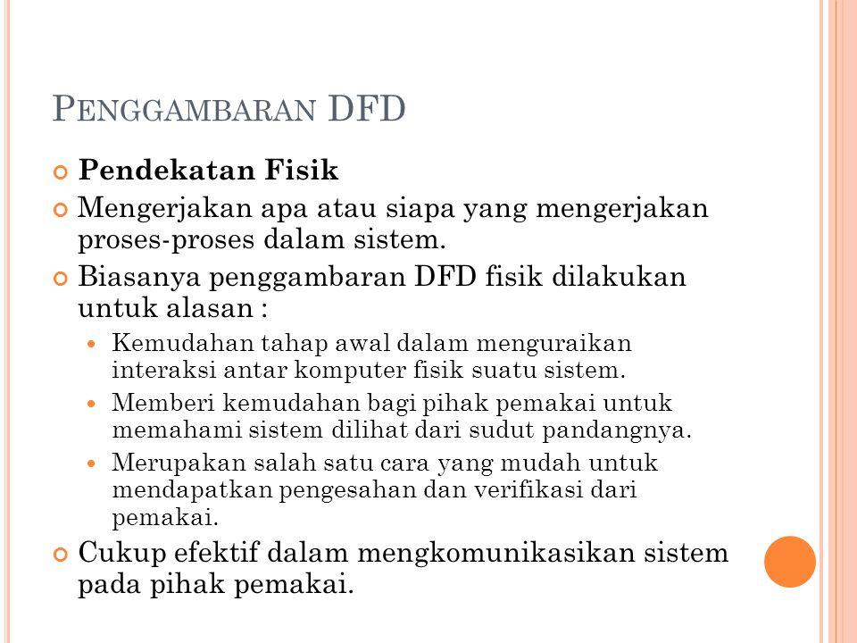 P ENGGAMBARAN DFD Pendekatan Fisik Mengerjakan apa atau siapa yang mengerjakan proses-proses dalam sistem.