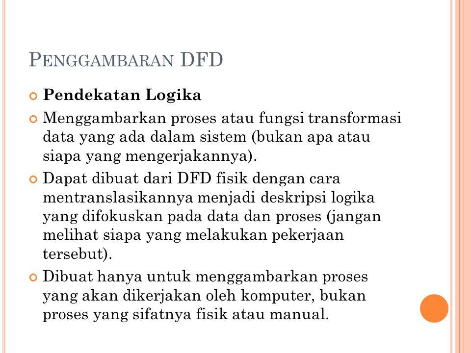 P ENGGAMBARAN DFD Pendekatan Logika Menggambarkan proses atau fungsi transformasi data yang ada dalam sistem (bukan apa atau siapa yang mengerjakannya).