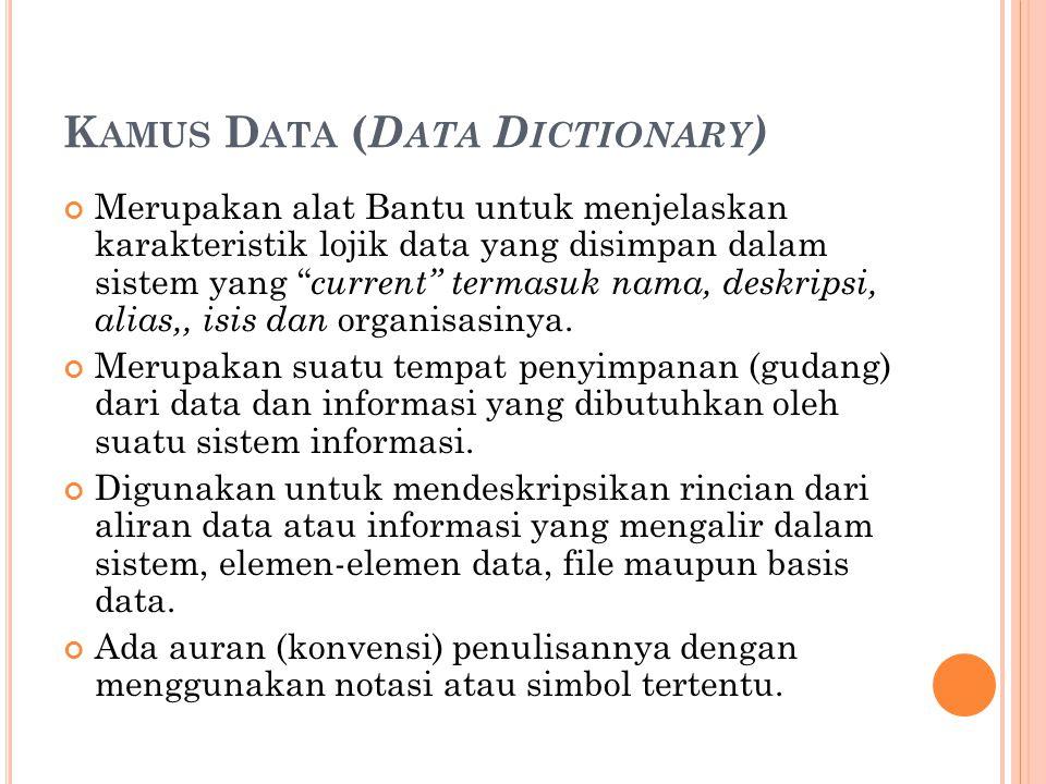 K AMUS D ATA ( D ATA D ICTIONARY ) Merupakan alat Bantu untuk menjelaskan karakteristik lojik data yang disimpan dalam sistem yang current termasuk nama, deskripsi, alias,, isis dan organisasinya.