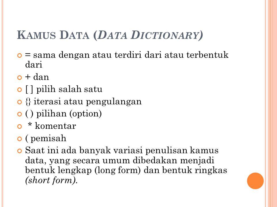 K AMUS D ATA ( D ATA D ICTIONARY ) = sama dengan atau terdiri dari atau terbentuk dari + dan [ ] pilih salah satu {} iterasi atau pengulangan ( ) pilihan (option) * komentar ( pemisah Saat ini ada banyak variasi penulisan kamus data, yang secara umum dibedakan menjadi bentuk lengkap (long form) dan bentuk ringkas (short form).