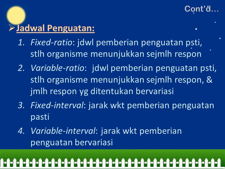  Jadwal Penguatan: 1.Fixed-ratio: jdwl pemberian penguatan psti, stlh organisme menunjukkan sejmlh respon 2.Variable-ratio: jdwl pemberian penguatan