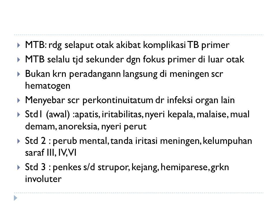  MTB: rdg selaput otak akibat komplikasi TB primer  MTB selalu tjd sekunder dgn fokus primer di luar otak  Bukan krn peradangann langsung di mening
