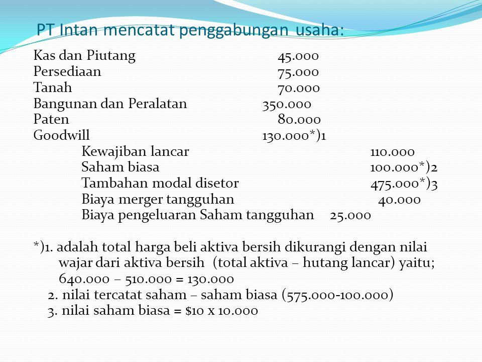 PT Intan mencatat penggabungan usaha: Kas dan Piutang 45.000 Persediaan 75.000 Tanah 70.000 Bangunan dan Peralatan 350.000 Paten 80.000 Goodwill 130.0