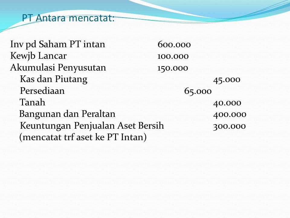 PT Antara mencatat: Inv pd Saham PT intan 600.000 Kewjb Lancar 100.000 Akumulasi Penyusutan 150.000 Kas dan Piutang45.000 Persediaan65.000 Tanah40.000