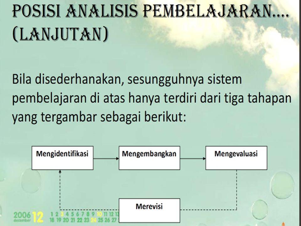Powerpoint Templates Page 5 Hal-Hal Yang Harus Diperhatikan Dalam Analisa Pembelajaran 1.