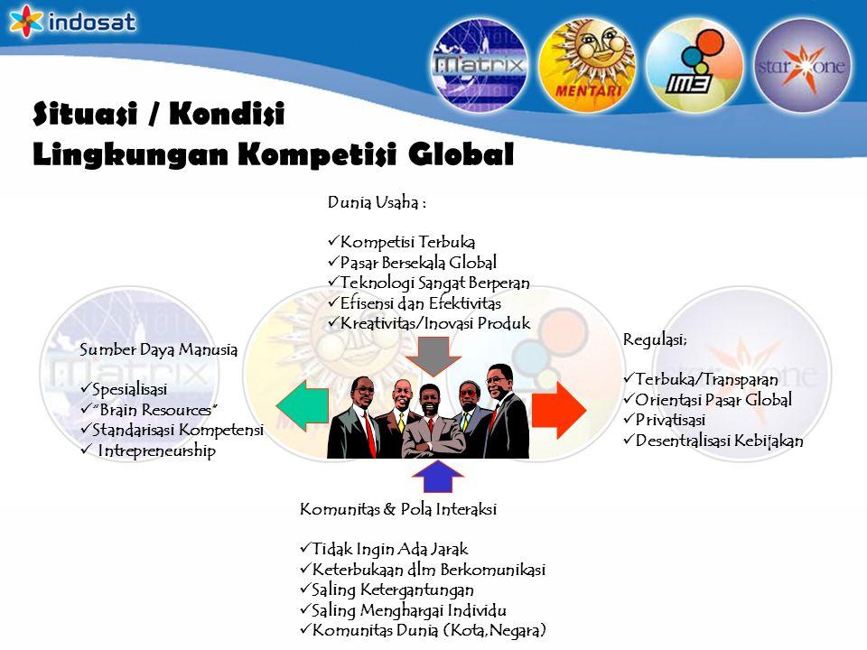 Situasi / Kondisi Lingkungan Kompetisi Global Dunia Usaha : Kompetisi Terbuka Pasar Bersekala Global Teknologi Sangat Berperan Efisensi dan Efektivita