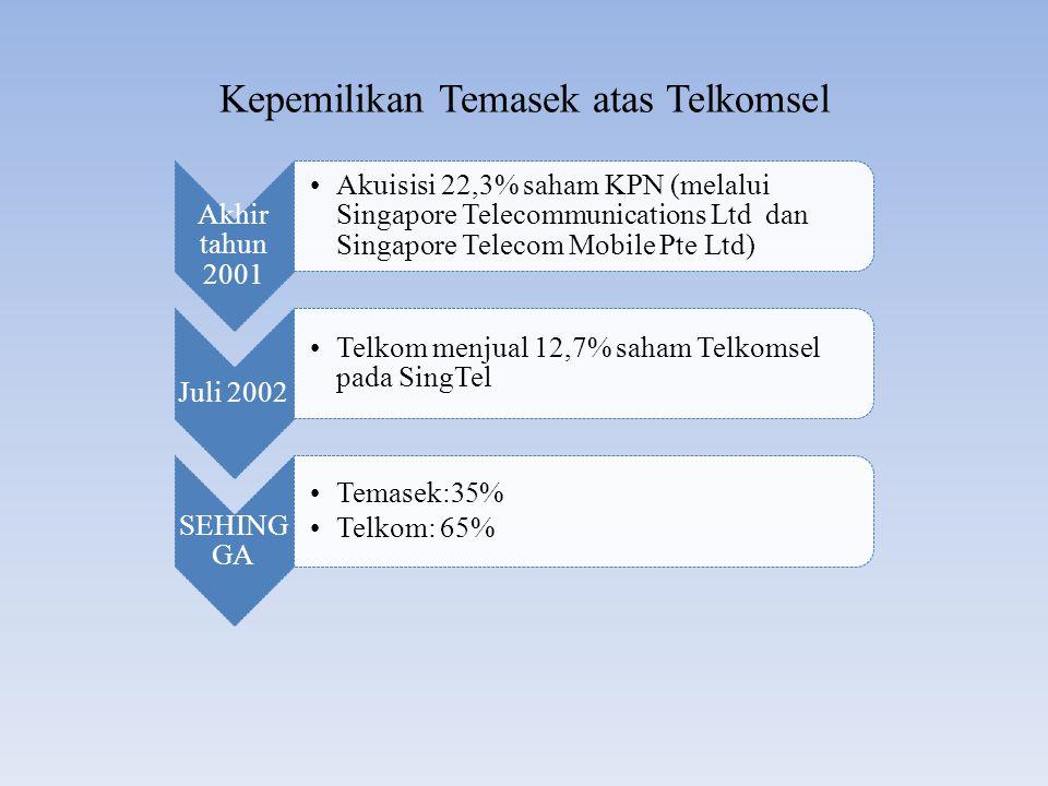 Kepemilikan Temasek atas Telkomsel Akhir tahun 2001 Akuisisi 22,3% saham KPN (melalui Singapore Telecommunications Ltd dan Singapore Telecom Mobile Pt