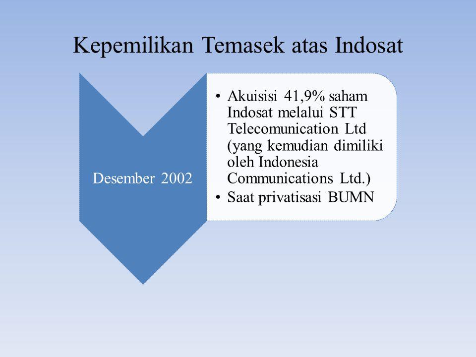 Kepemilikan Temasek atas Indosat Desember 2002 Akuisisi 41,9% saham Indosat melalui STT Telecomunication Ltd (yang kemudian dimiliki oleh Indonesia Co