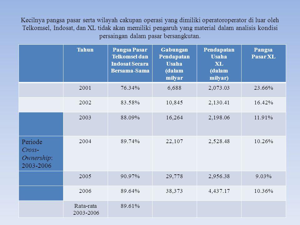 Kecilnya pangsa pasar serta wilayah cakupan operasi yang dimiliki operatoroperator di luar oleh Telkomsel, Indosat, dan XL tidak akan memiliki pengaru