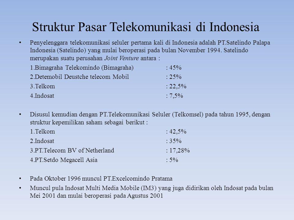 Struktur Pasar Telekomunikasi di Indonesia Penyelenggara telekomunikasi seluler pertama kali di Indonesia adalah PT.Satelindo Palapa Indonesia (Sateli
