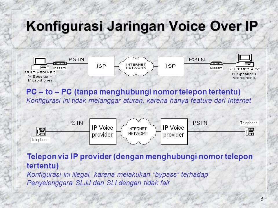 5 Konfigurasi Jaringan Voice Over IP PC – to – PC (tanpa menghubungi nomor telepon tertentu) Konfigurasi ini tidak melanggar aturan, karena hanya feature dari Internet Telepon via IP provider (dengan menghubungi nomor telepon tertentu) Konfigurasi ini illegal, karena melakukan bypass terhadap Penyelenggara SLJJ dan SLI dengan tidak fair