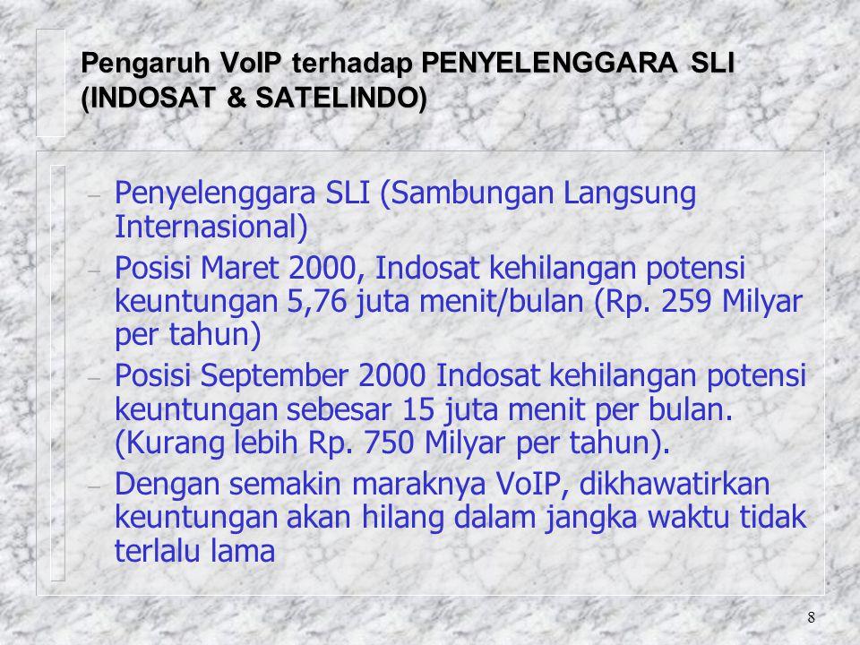 8 Pengaruh VoIP terhadap PENYELENGGARA SLI (INDOSAT & SATELINDO) – Penyelenggara SLI (Sambungan Langsung Internasional) – Posisi Maret 2000, Indosat kehilangan potensi keuntungan 5,76 juta menit/bulan (Rp.