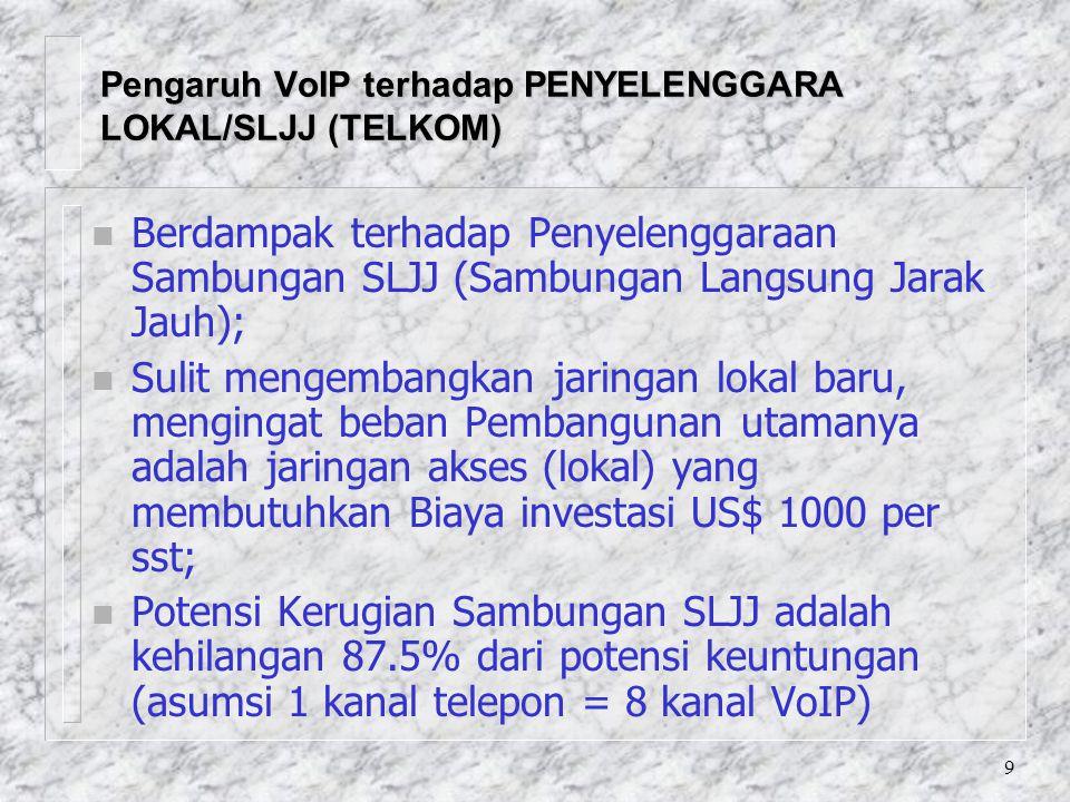 9 Pengaruh VoIP terhadap PENYELENGGARA LOKAL/SLJJ (TELKOM) n Berdampak terhadap Penyelenggaraan Sambungan SLJJ (Sambungan Langsung Jarak Jauh); n Sulit mengembangkan jaringan lokal baru, mengingat beban Pembangunan utamanya adalah jaringan akses (lokal) yang membutuhkan Biaya investasi US$ 1000 per sst; n Potensi Kerugian Sambungan SLJJ adalah kehilangan 87.5% dari potensi keuntungan (asumsi 1 kanal telepon = 8 kanal VoIP)
