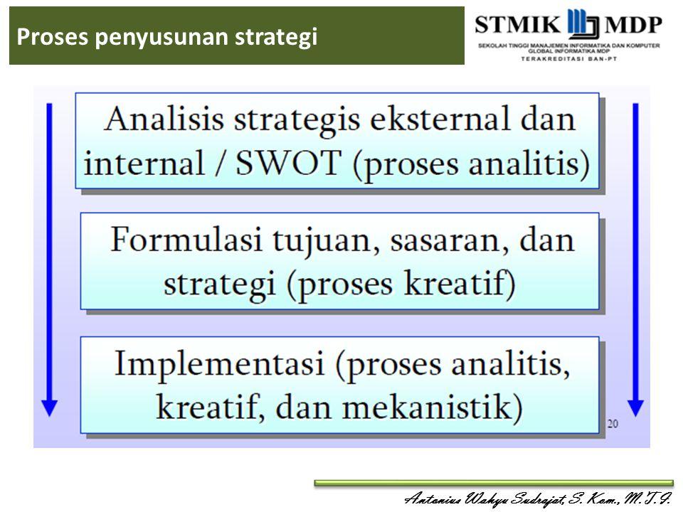 Antonius Wahyu Sudrajat, S. Kom., M.T.I. Proses penyusunan strategi