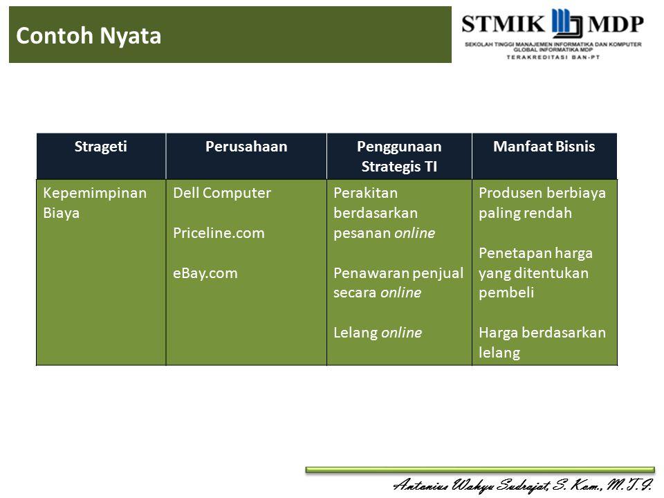 Antonius Wahyu Sudrajat, S. Kom., M.T.I. Contoh Nyata StragetiPerusahaanPenggunaan Strategis TI Manfaat Bisnis Kepemimpinan Biaya Dell Computer Pricel