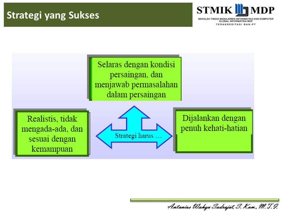 Antonius Wahyu Sudrajat, S. Kom., M.T.I. Strategi yang Sukses