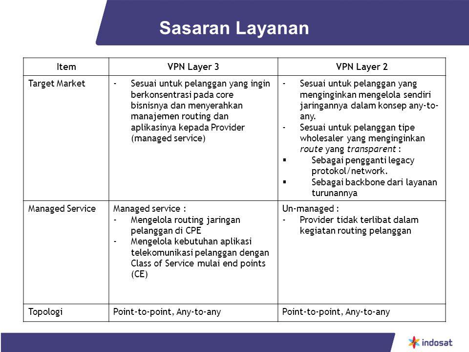 Sasaran Layanan ItemVPN Layer 3VPN Layer 2 Target Market-Sesuai untuk pelanggan yang ingin berkonsentrasi pada core bisnisnya dan menyerahkan manajeme