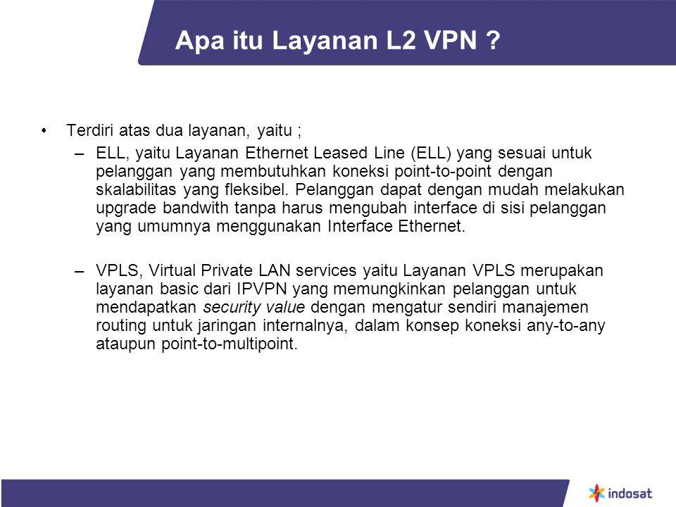 Apa itu Layanan L2 VPN ? Terdiri atas dua layanan, yaitu ; –ELL, yaitu Layanan Ethernet Leased Line (ELL) yang sesuai untuk pelanggan yang membutuhkan